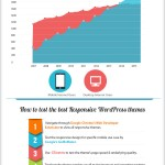 Why-WordPress-Responsive
